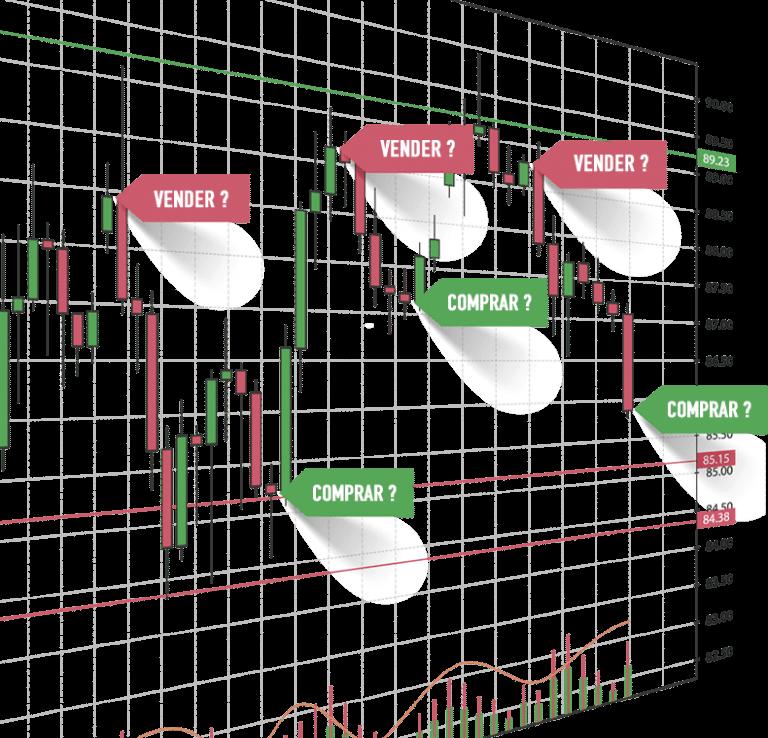 O que são os Robôs Traders?