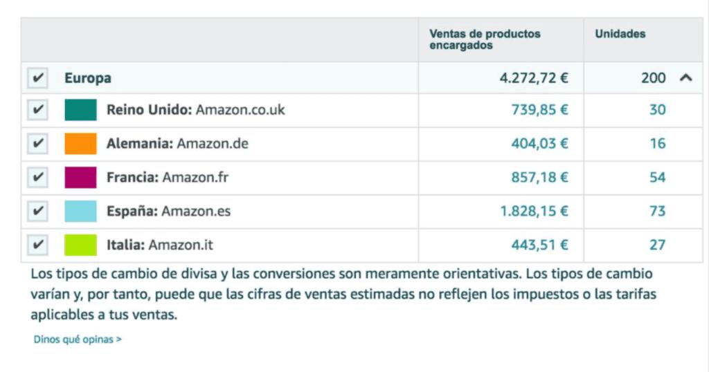 Vendas Amazon FBA De Verdade