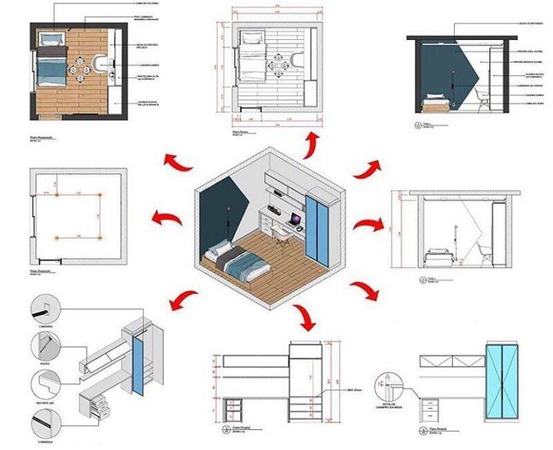 tutorial layout para sketchup
