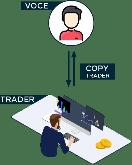 ronald trader