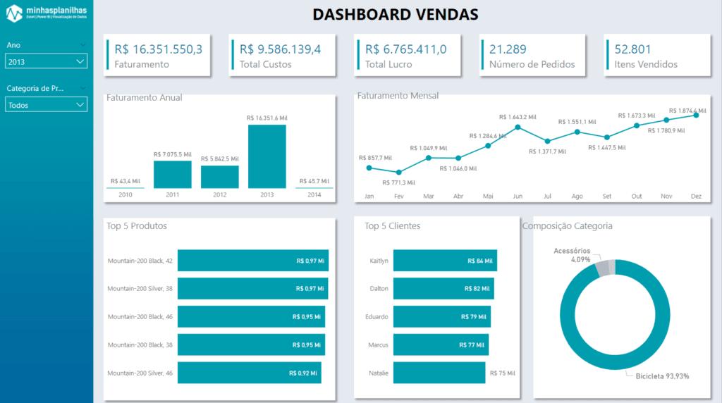 Curso Dashboards Excel