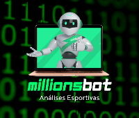 Millions Bot - Análises Automatizadas